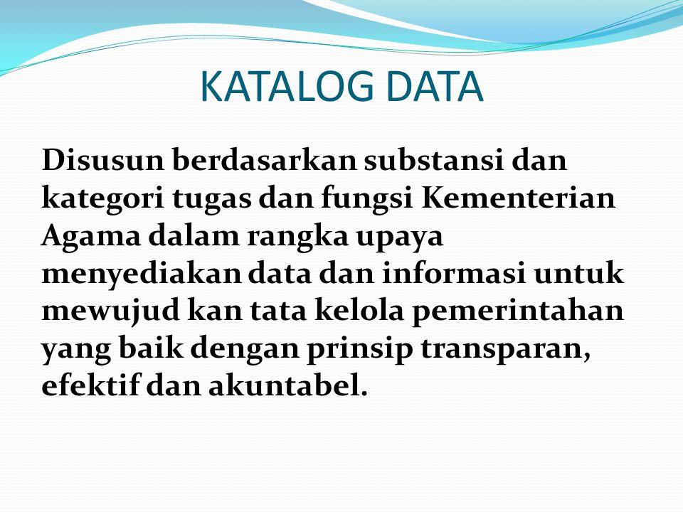 KATALOG DATA