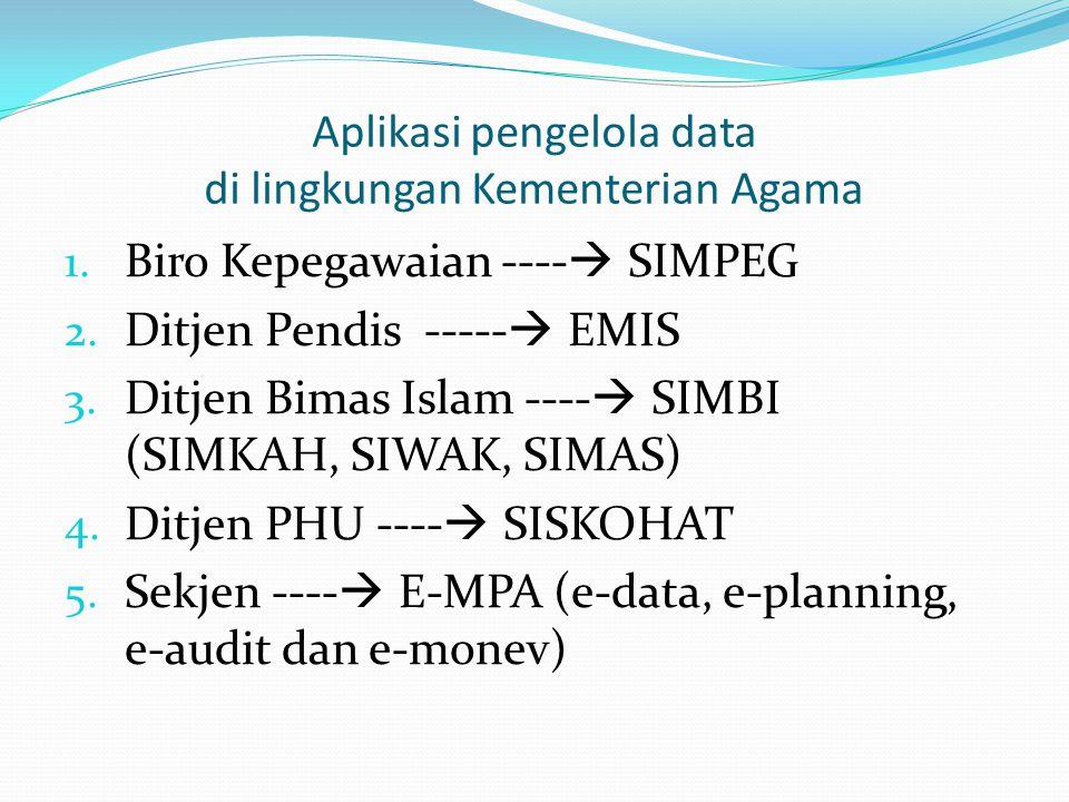 Aplikasi pengelola data di lingkungan Kementerian Agama
