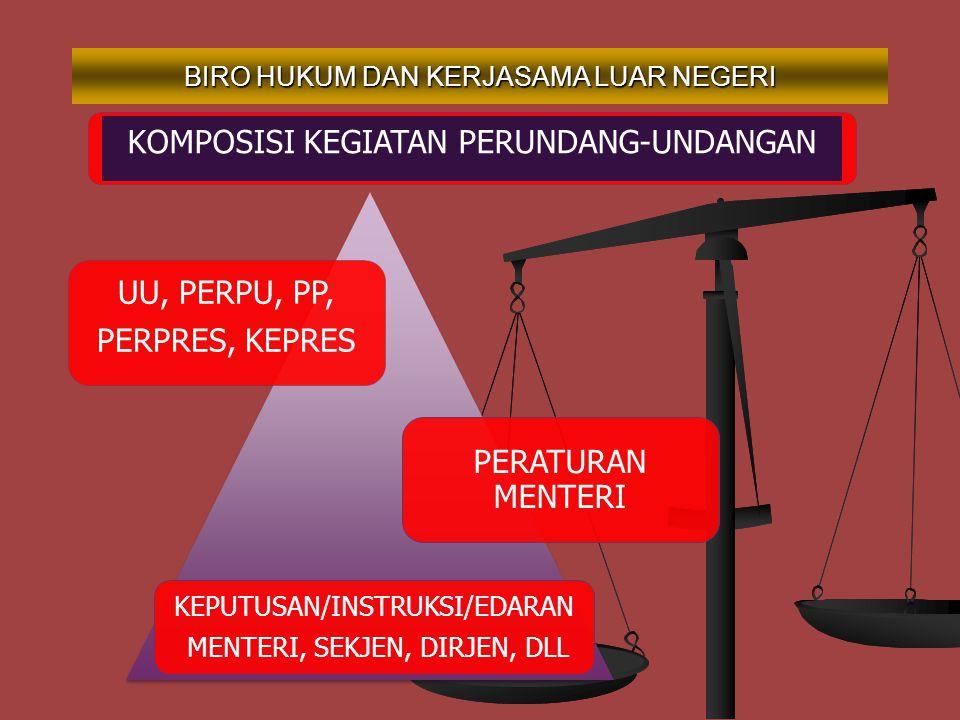 KOMPOSISI KEGIATAN PERUNDANG-UNDANGAN UU, PERPU, PP,