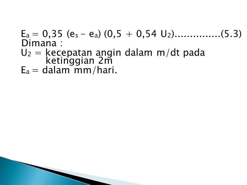 Ea = 0,35 (es - ea) (0,5 + 0,54 U2)...............(5.3) Dimana : U2 = kecepatan angin dalam m/dt pada ketinggian 2m Ea = dalam mm/hari.