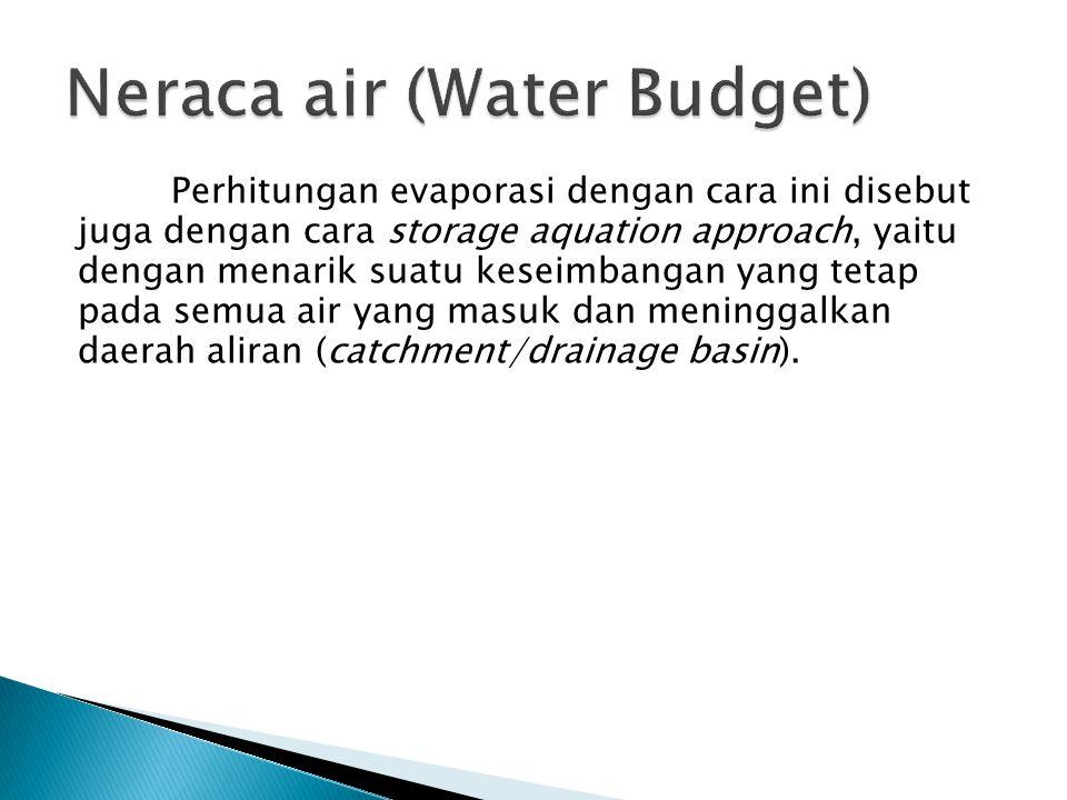 Neraca air (Water Budget)