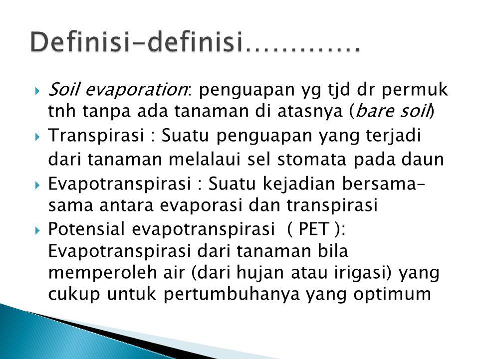 Definisi-definisi………….
