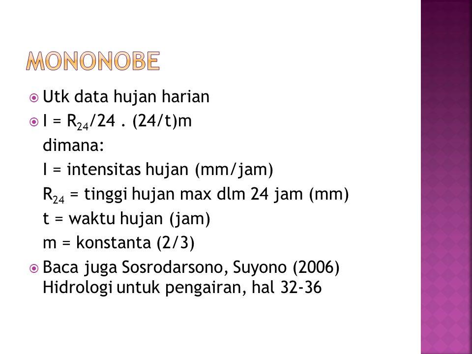 MONONOBE Utk data hujan harian I = R24/24 . (24/t)m dimana: