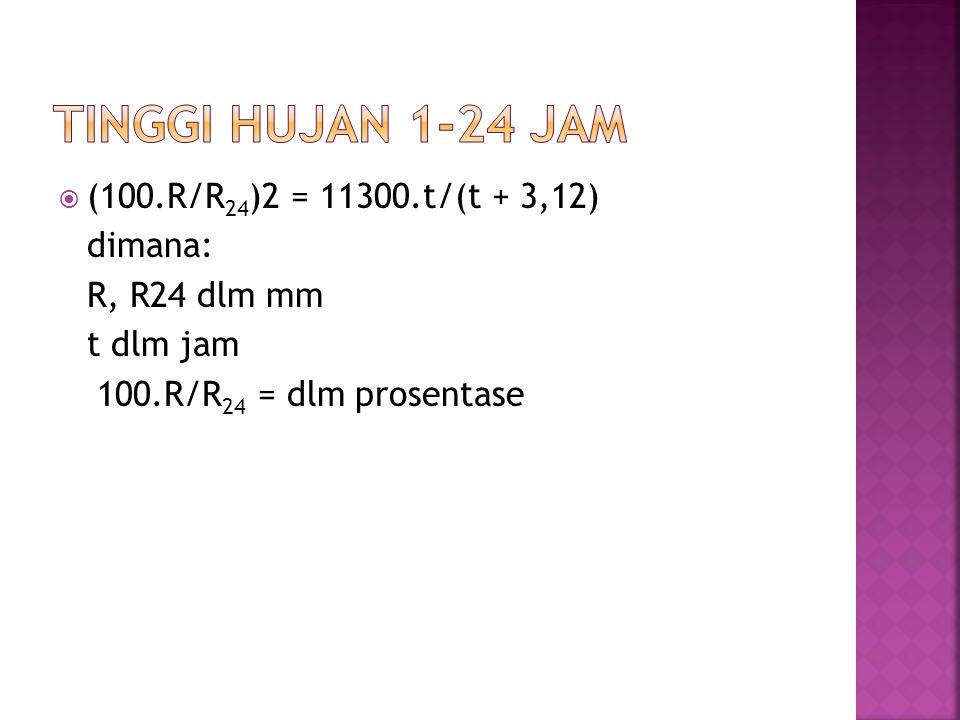 TINGGI HUJAN 1-24 JAM (100.R/R24)2 = 11300.t/(t + 3,12) dimana: