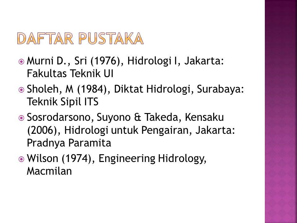 DAFTAR PUSTAKA Murni D., Sri (1976), Hidrologi I, Jakarta: Fakultas Teknik UI. Sholeh, M (1984), Diktat Hidrologi, Surabaya: Teknik Sipil ITS.