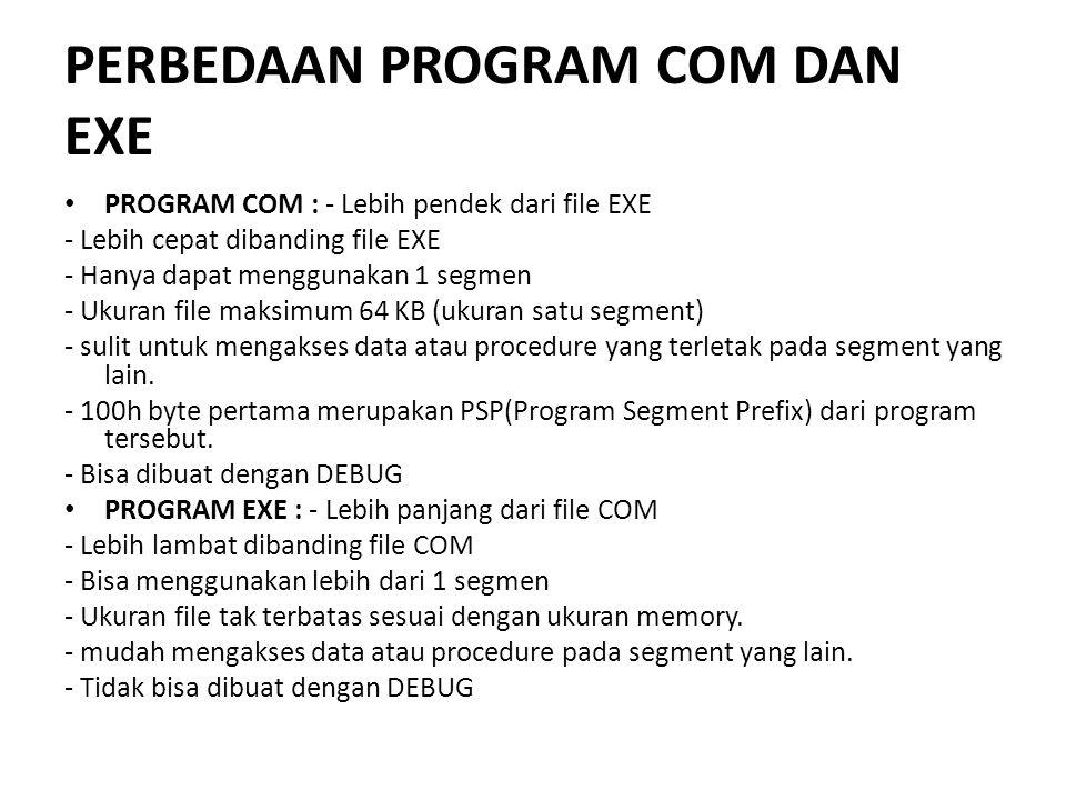 PERBEDAAN PROGRAM COM DAN EXE