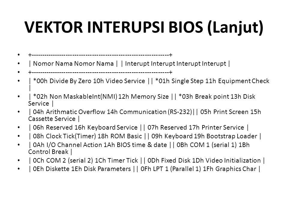 VEKTOR INTERUPSI BIOS (Lanjut)