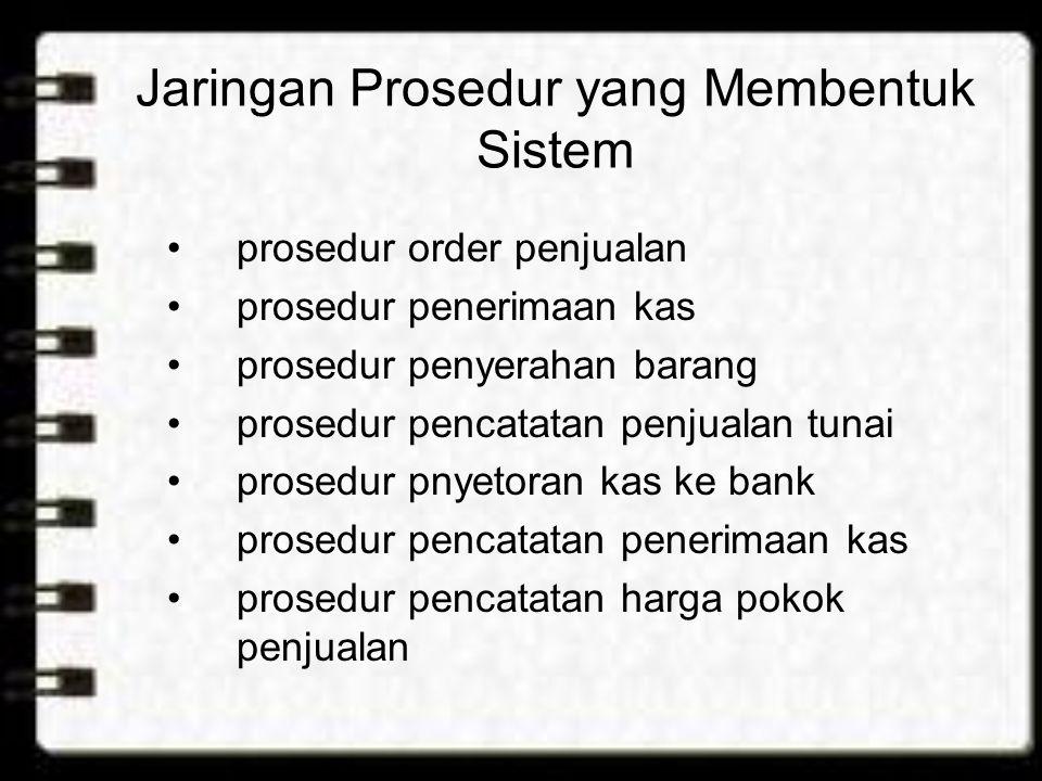 Jaringan Prosedur yang Membentuk Sistem
