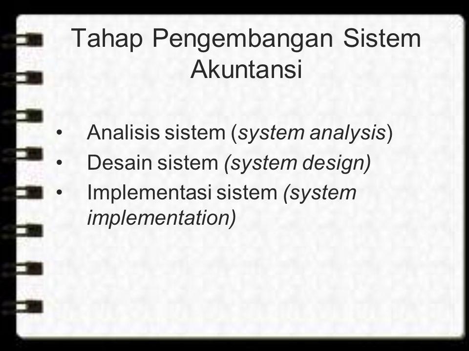 Tahap Pengembangan Sistem Akuntansi