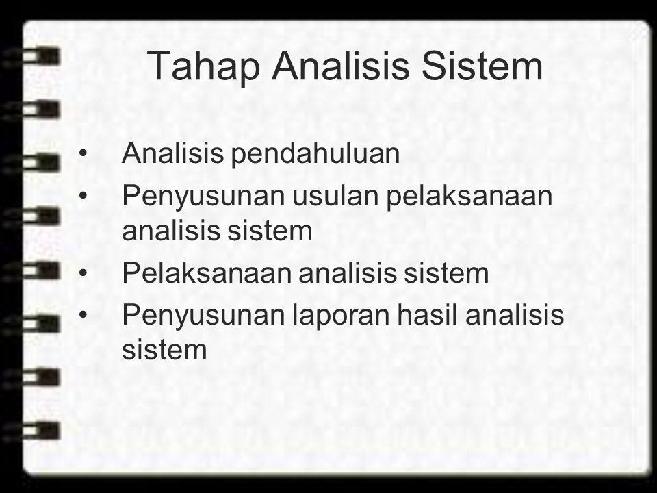 Tahap Analisis Sistem Analisis pendahuluan