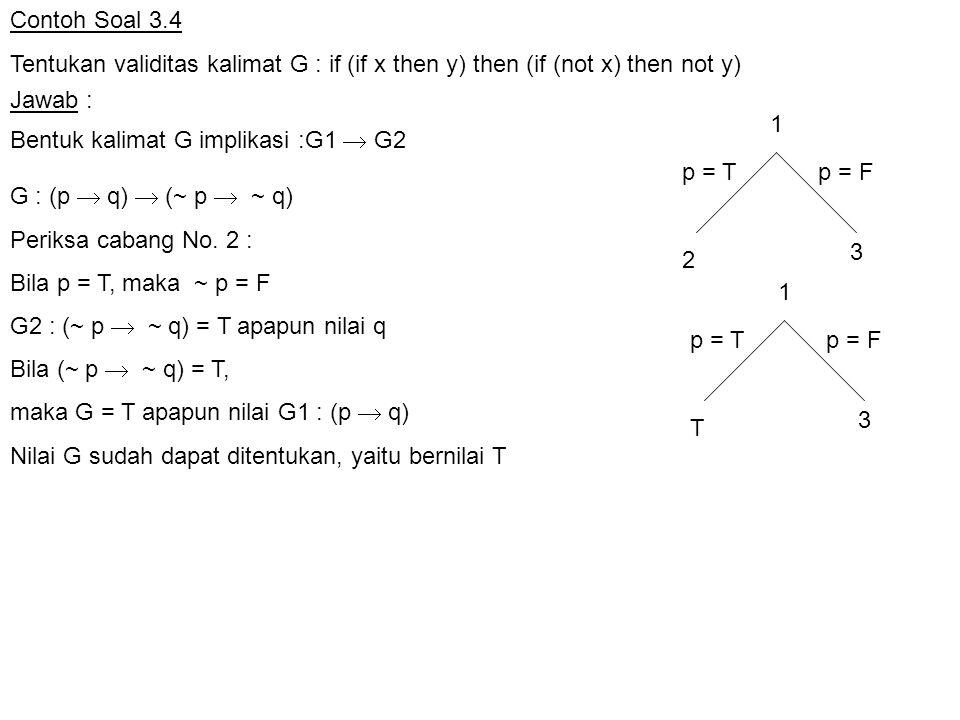 Contoh Soal 3.4 Tentukan validitas kalimat G : if (if x then y) then (if (not x) then not y) Jawab :
