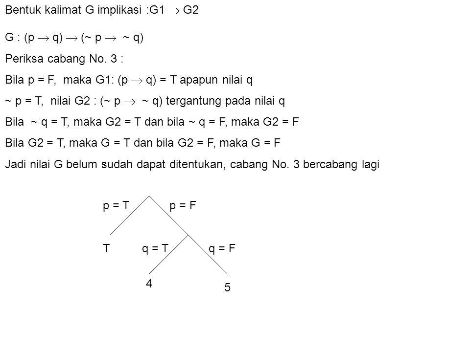 Bentuk kalimat G implikasi :G1  G2