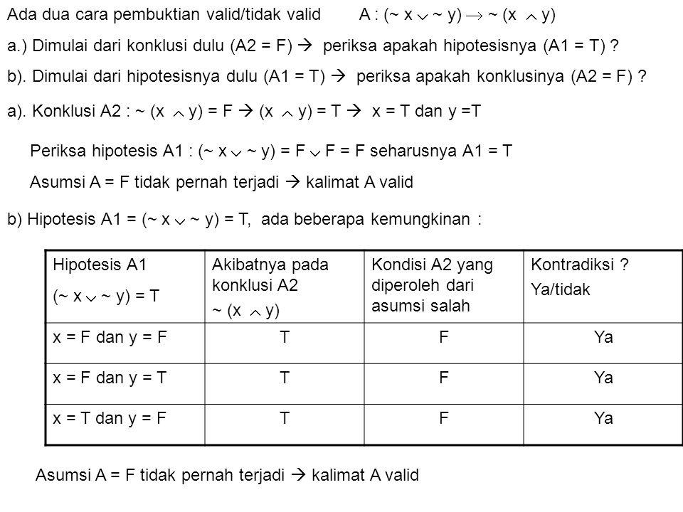Ada dua cara pembuktian valid/tidak valid A : (~ x  ~ y)  ~ (x  y)