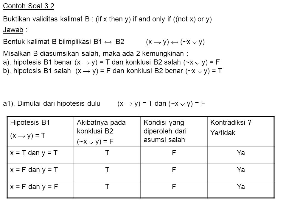 Contoh Soal 3.2 Buktikan validitas kalimat B : (if x then y) if and only if ((not x) or y) Jawab :