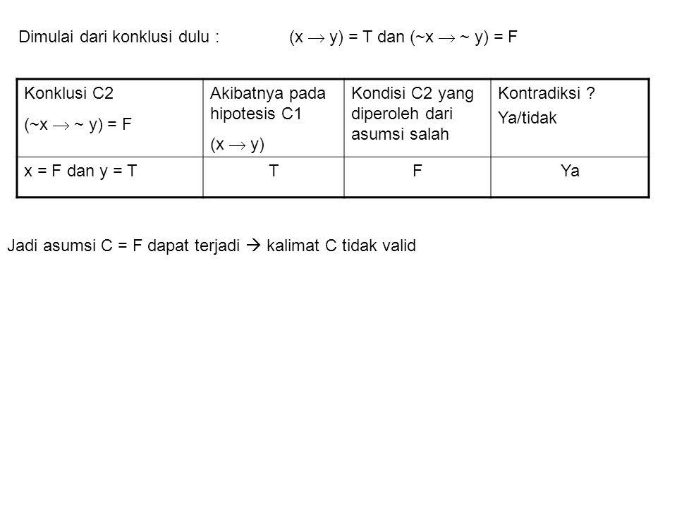 Dimulai dari konklusi dulu : (x  y) = T dan (~x  ~ y) = F
