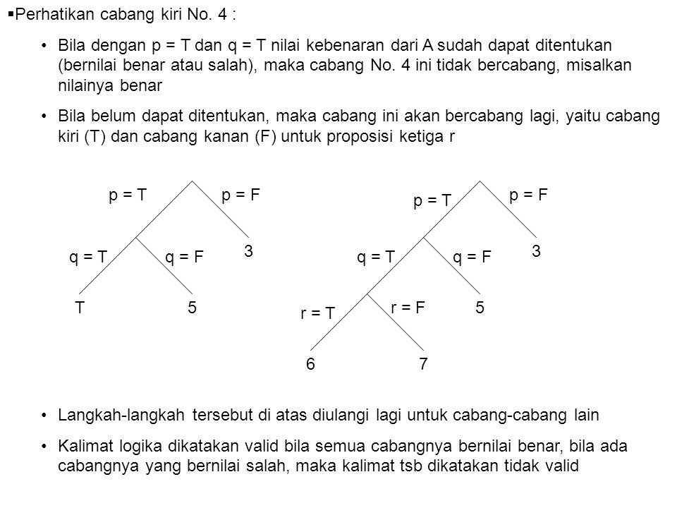 Perhatikan cabang kiri No. 4 :