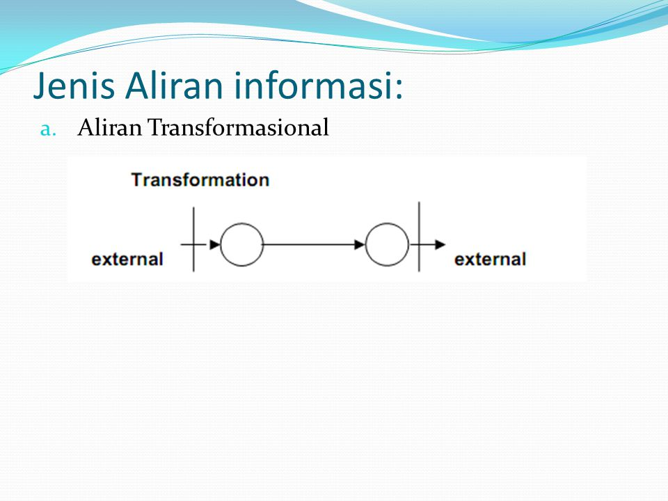 Jenis Aliran informasi: