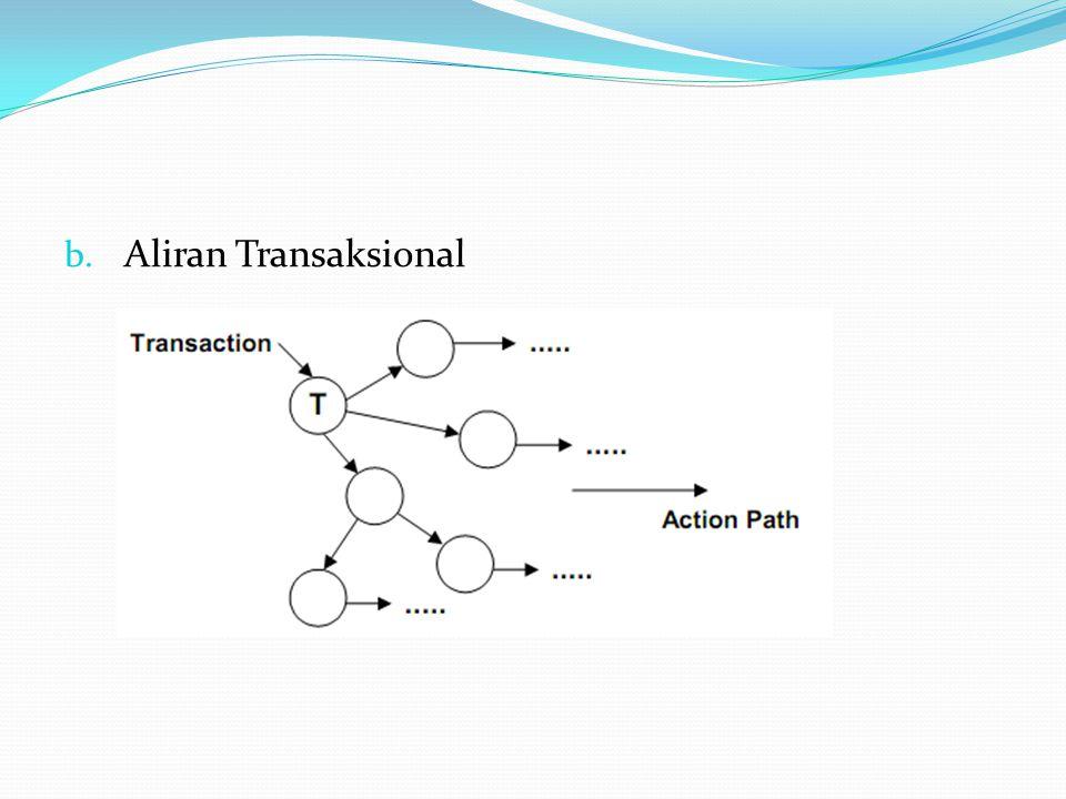 Aliran Transaksional