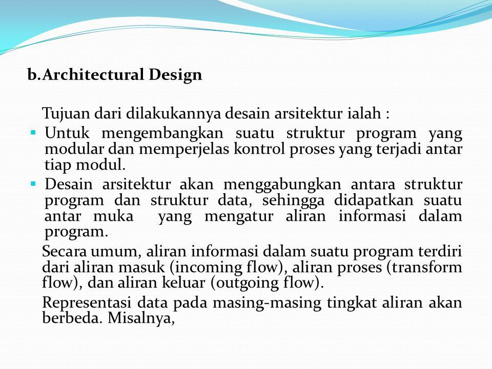 Architectural Design Tujuan dari dilakukannya desain arsitektur ialah :
