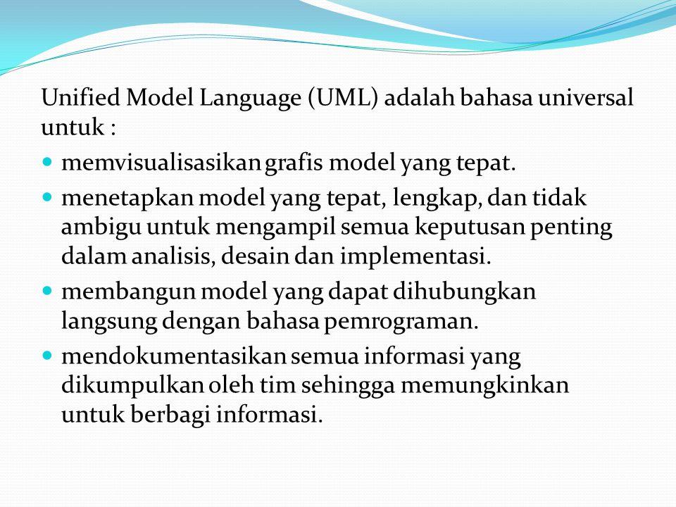 Unified Model Language (UML) adalah bahasa universal untuk :