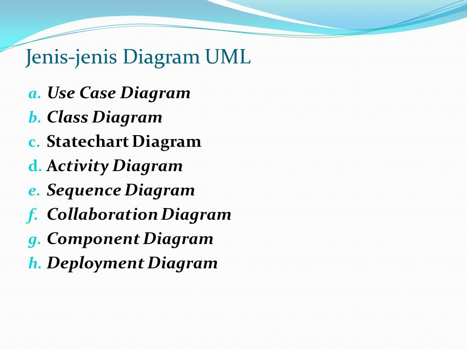 Jenis-jenis Diagram UML