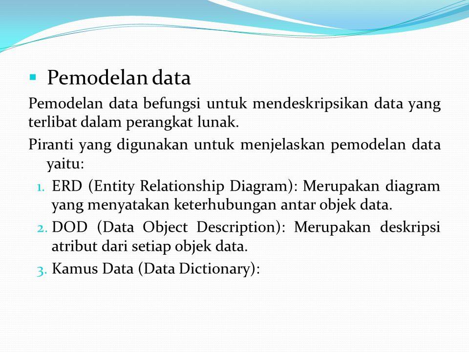 Pemodelan data Pemodelan data befungsi untuk mendeskripsikan data yang terlibat dalam perangkat lunak.