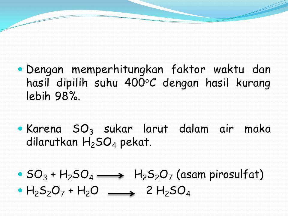 Dengan memperhitungkan faktor waktu dan hasil dipilih suhu 400oC dengan hasil kurang lebih 98%.