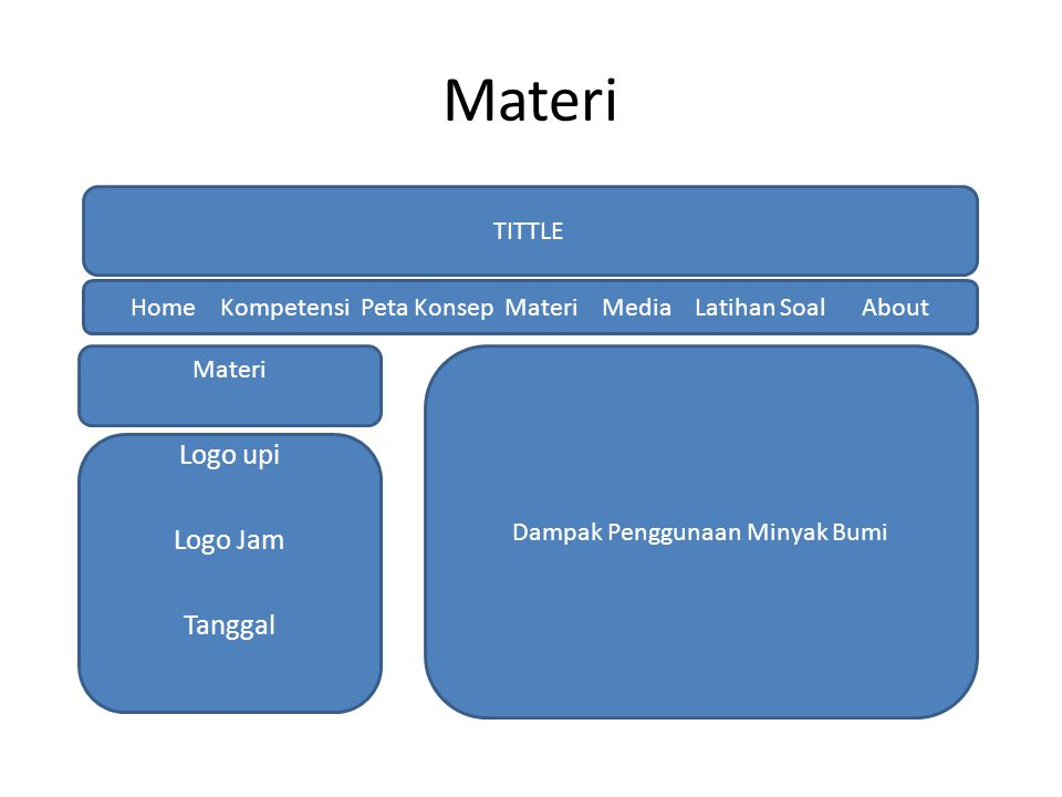 Materi Logo upi Logo Jam Tanggal TITTLE