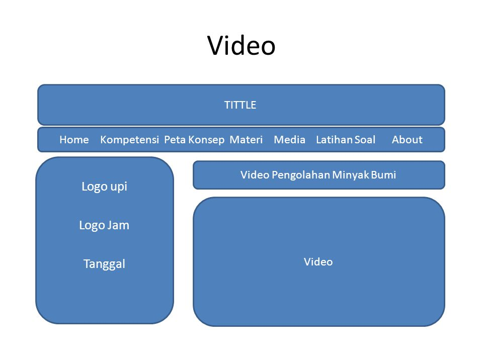 Video Logo upi Logo Jam Tanggal TITTLE