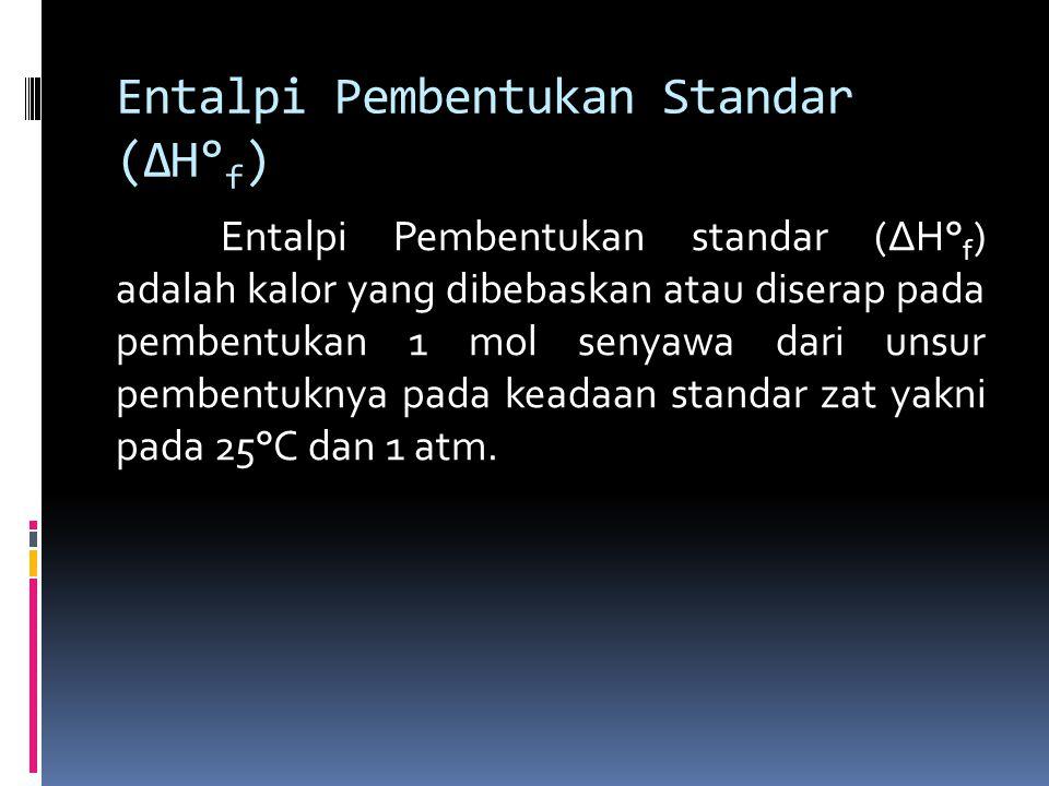 Entalpi Pembentukan Standar (ΔH°f)