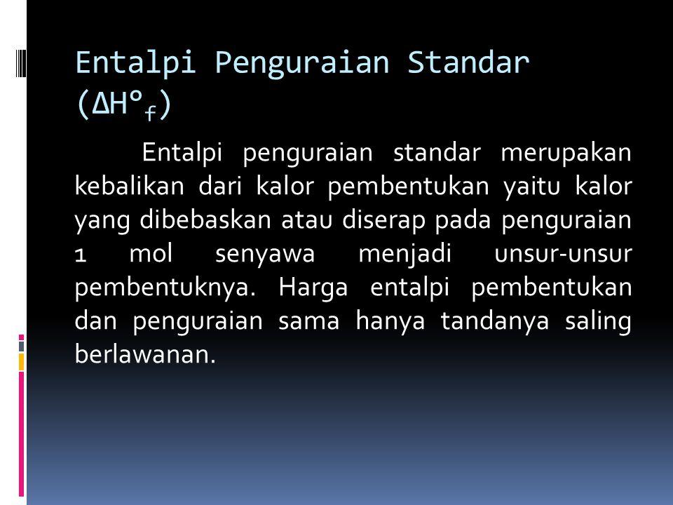 Entalpi Penguraian Standar (ΔH°f)