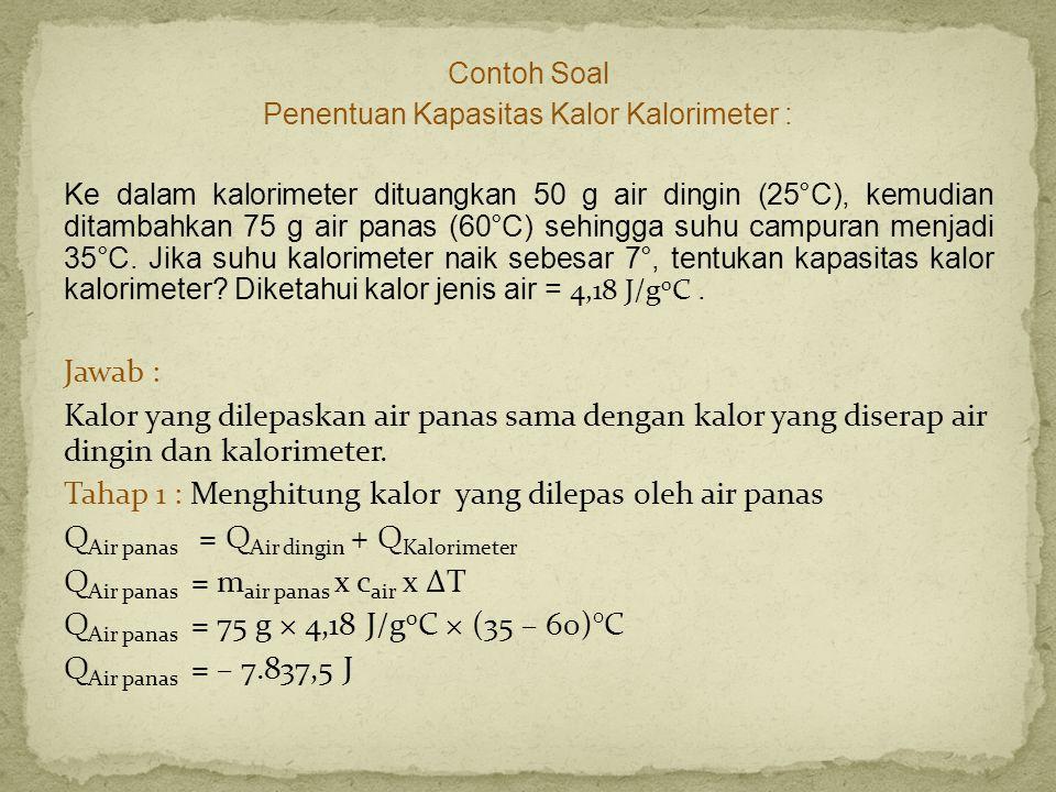 Penentuan Kapasitas Kalor Kalorimeter :