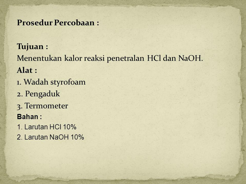 Menentukan kalor reaksi penetralan HCl dan NaOH. Alat :