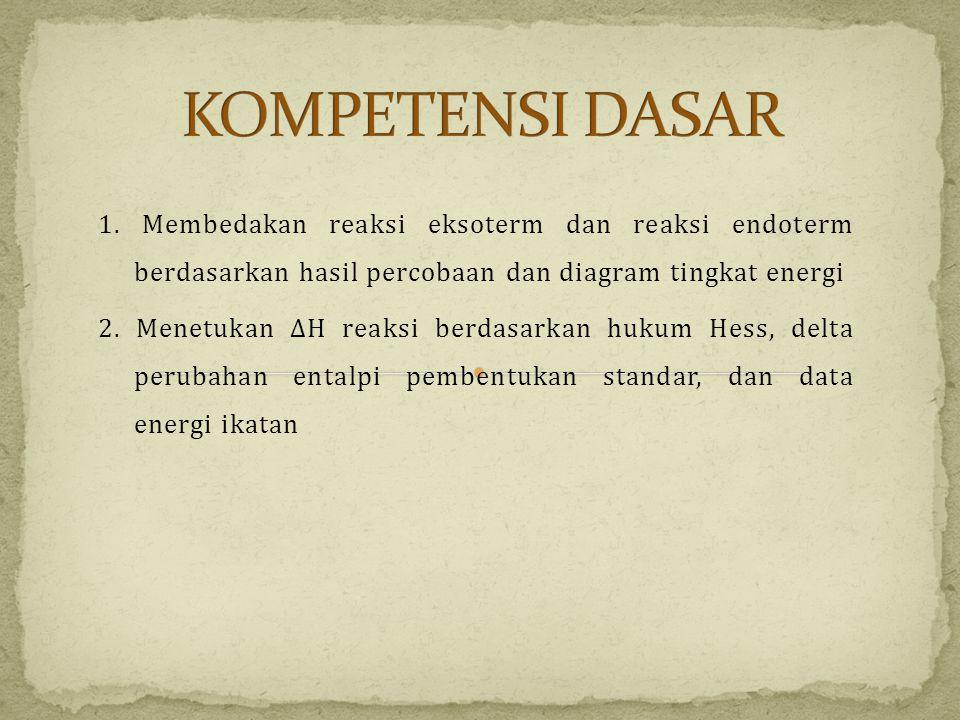 KOMPETENSI DASAR 1. Membedakan reaksi eksoterm dan reaksi endoterm berdasarkan hasil percobaan dan diagram tingkat energi.