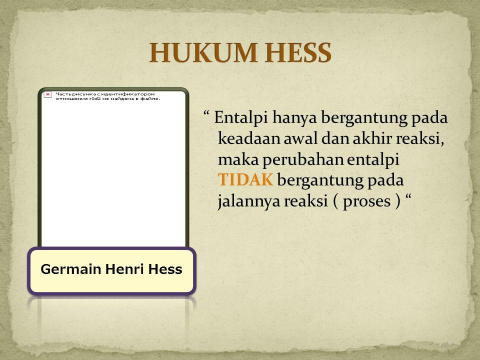 HUKUM HESS