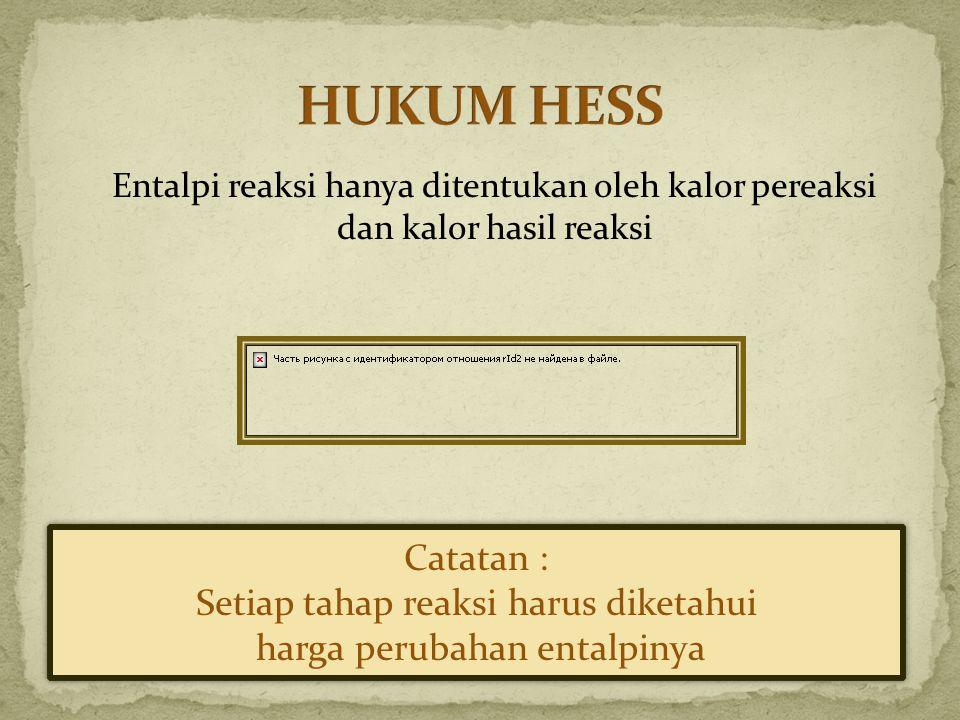 HUKUM HESS Catatan : Setiap tahap reaksi harus diketahui