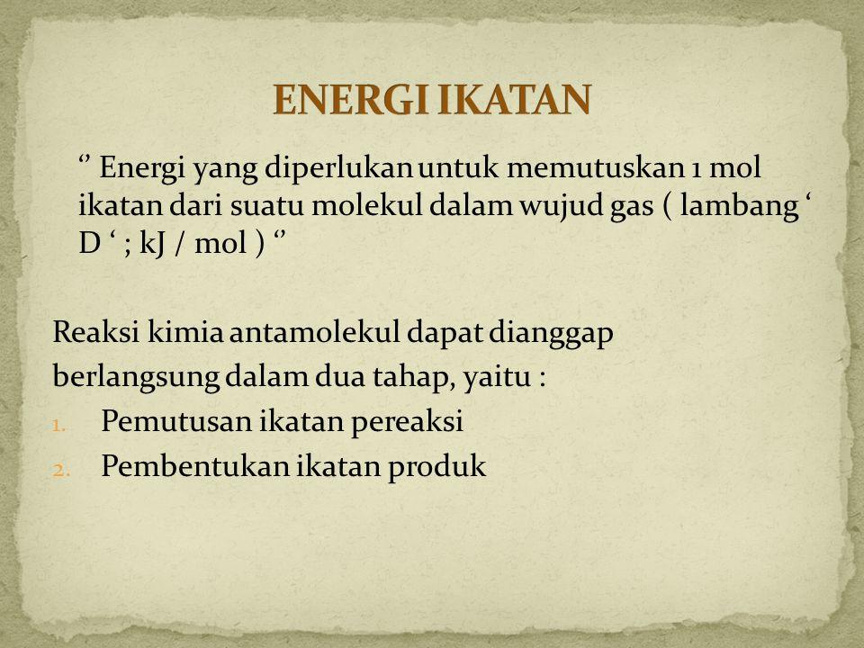 ENERGI IKATAN '' Energi yang diperlukan untuk memutuskan 1 mol ikatan dari suatu molekul dalam wujud gas ( lambang ' D ' ; kJ / mol ) ''