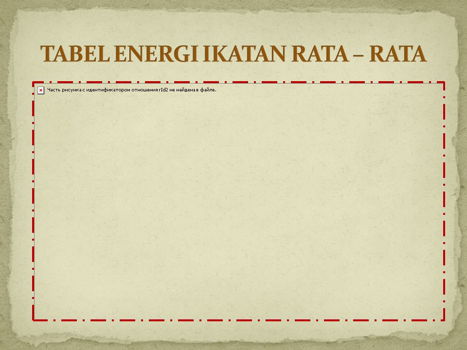 TABEL ENERGI IKATAN RATA – RATA
