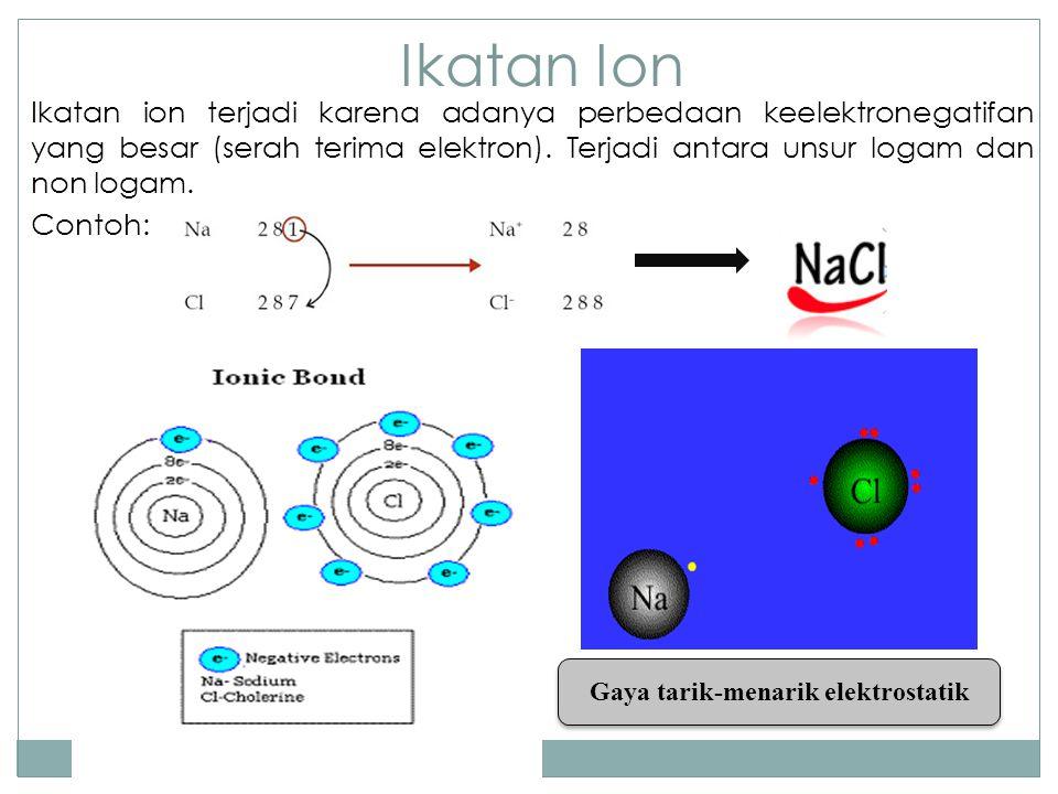 Gaya tarik-menarik elektrostatik