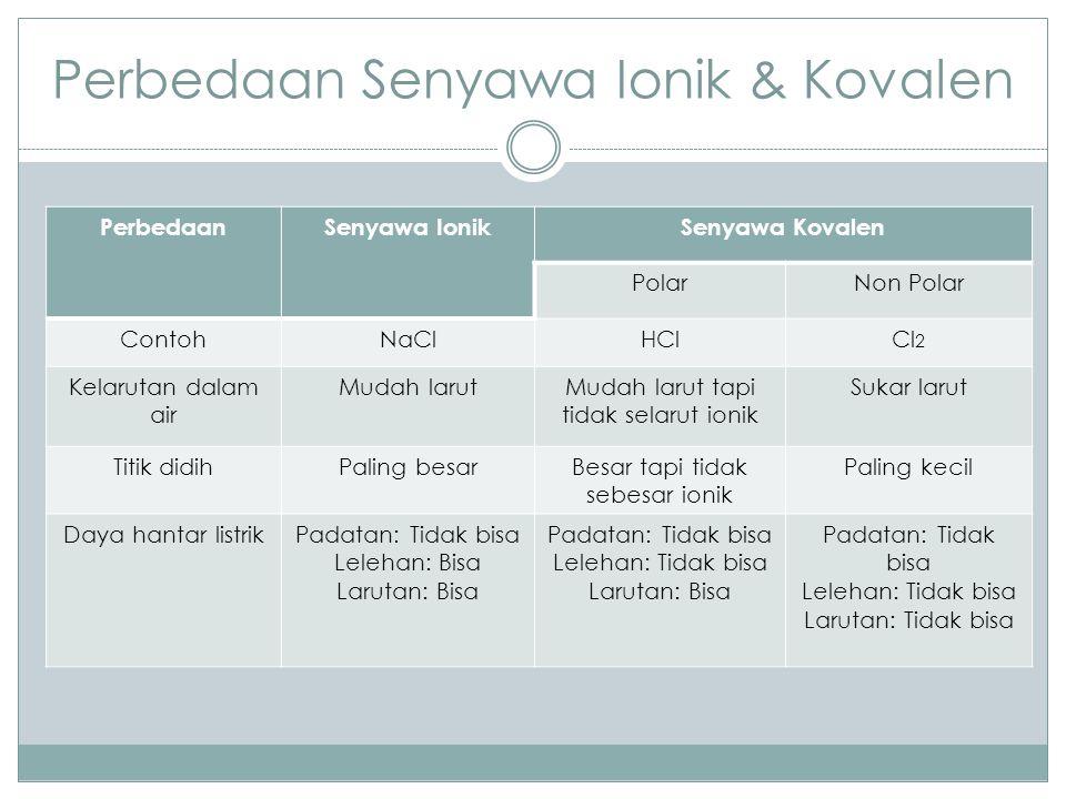 Perbedaan Senyawa Ionik & Kovalen