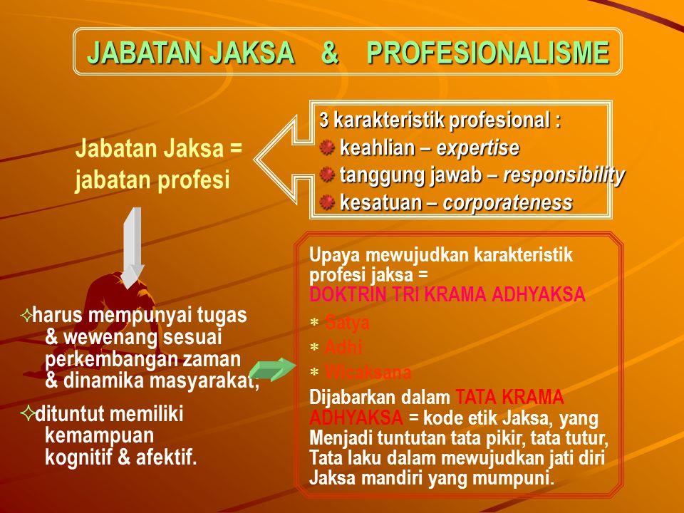 JABATAN JAKSA & PROFESIONALISME
