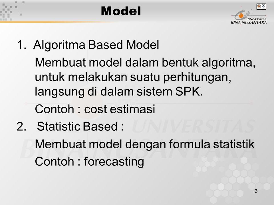 Model 1. Algoritma Based Model. Membuat model dalam bentuk algoritma, untuk melakukan suatu perhitungan, langsung di dalam sistem SPK.