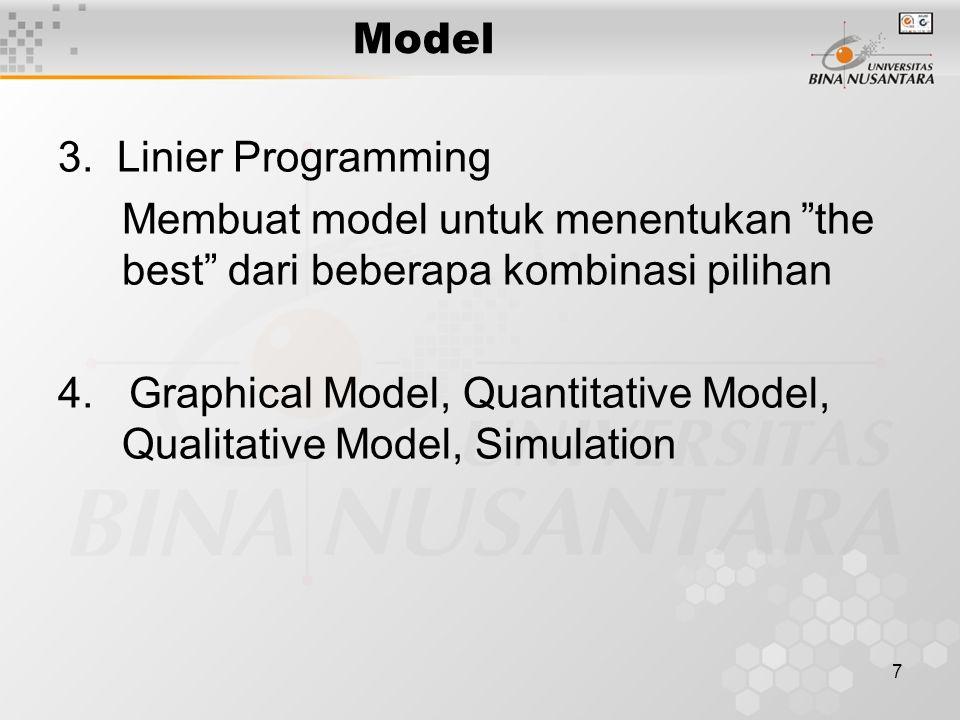 Model 3. Linier Programming. Membuat model untuk menentukan the best dari beberapa kombinasi pilihan.
