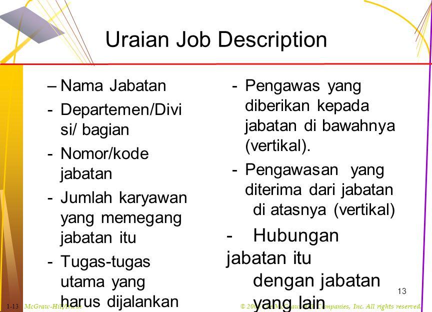Uraian Job Description
