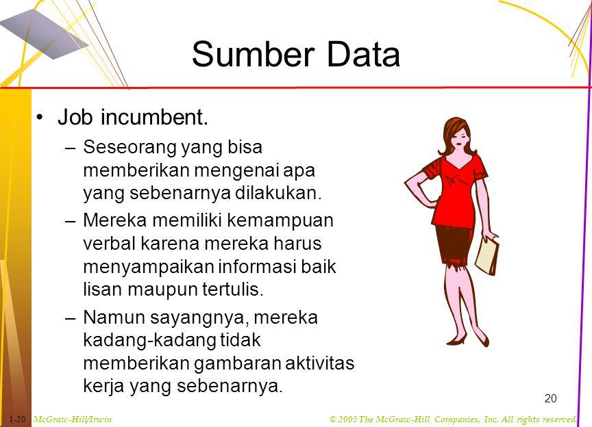 Sumber Data Job incumbent.