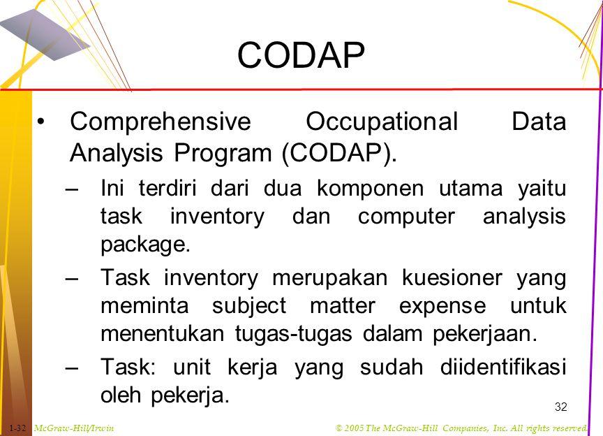 CODAP Comprehensive Occupational Data Analysis Program (CODAP).
