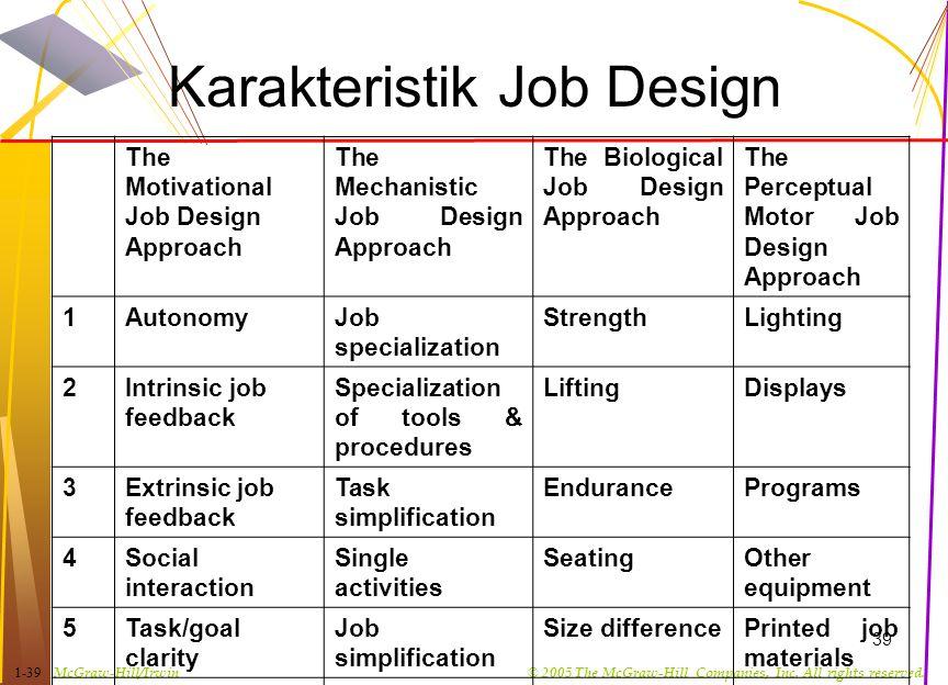 Karakteristik Job Design