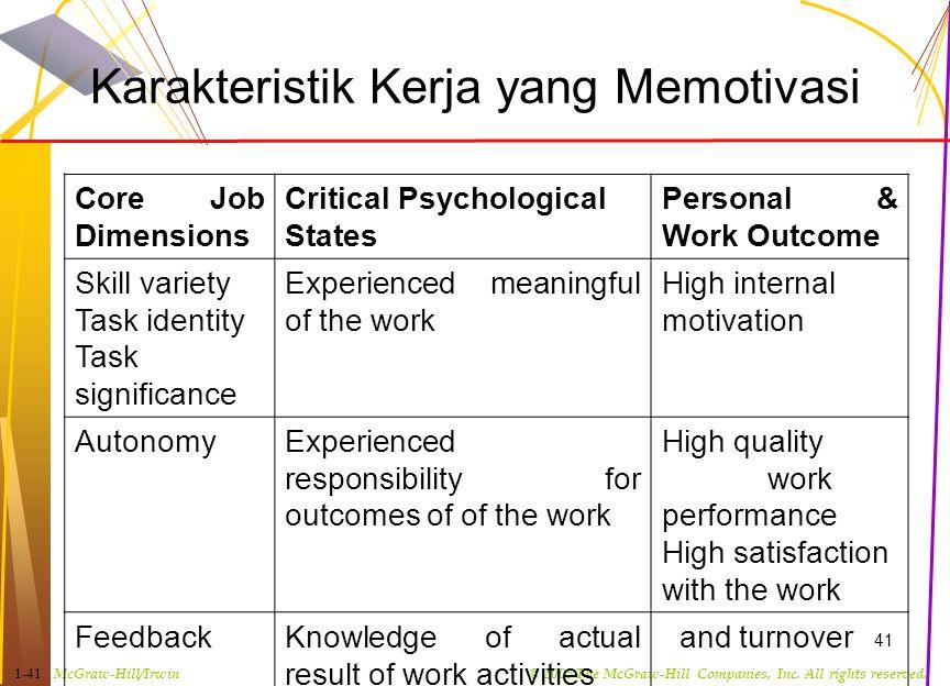 Karakteristik Kerja yang Memotivasi
