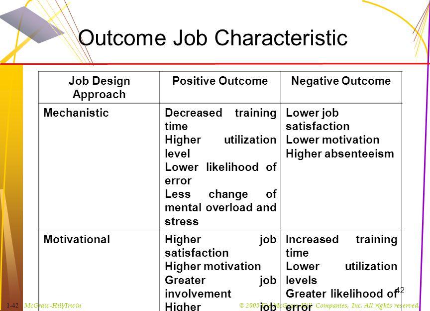 Outcome Job Characteristic