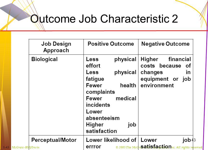 Outcome Job Characteristic 2